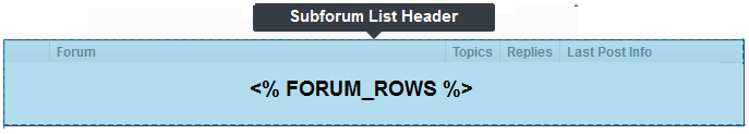 Subforum Headers)